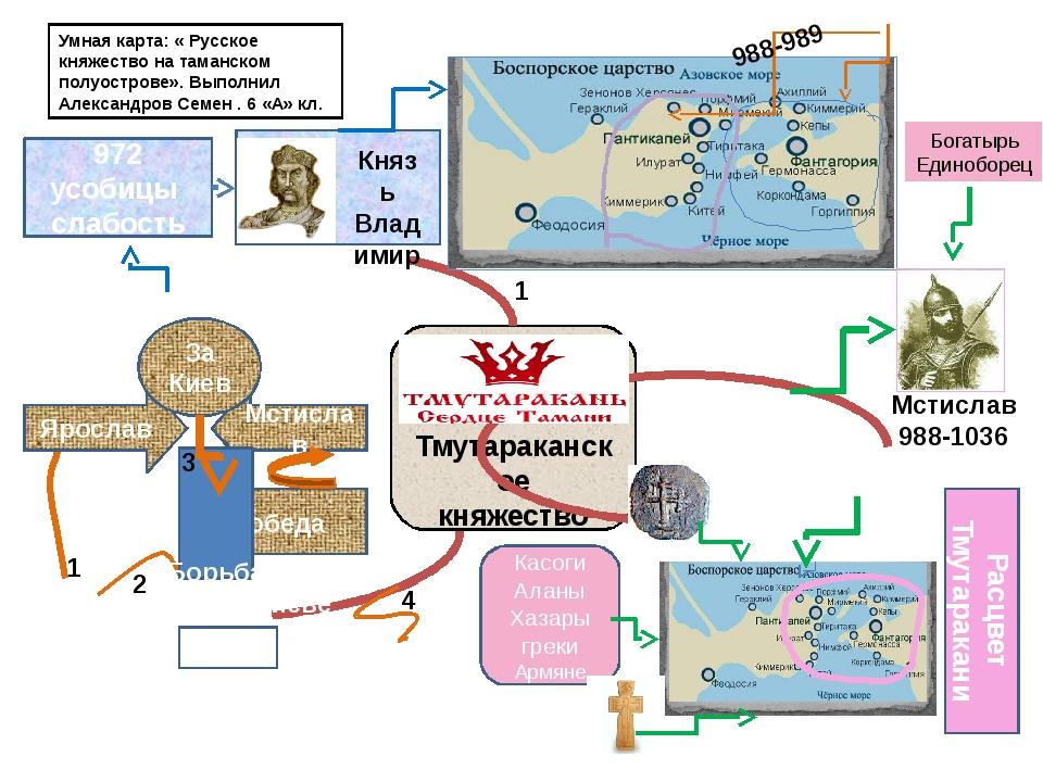 Тмутараканское княжество 1 2 3 Основание Тмутаракани Мстислав на Кубани 972...