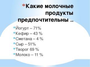 Какие молочные продукты предпочтительны .. Йогурт – 71% Кефир – 43 % Сметана