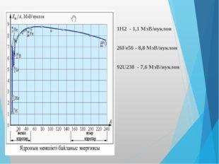1Н2 - 1,1 МэВ/нуклон 26Fe56 - 8,8 МэВ/нуклон 92U238 - 7,6 МэВ/нуклон