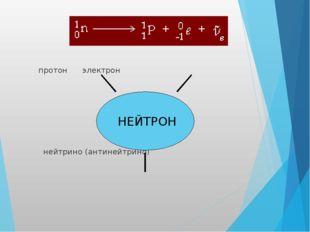протон электрон нейтрино (антинейтрино) НЕЙТРОН
