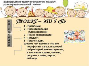 . 1 - Проблема; 2 - Проектирование (планирование); 3 - Поиск информации; 4 -