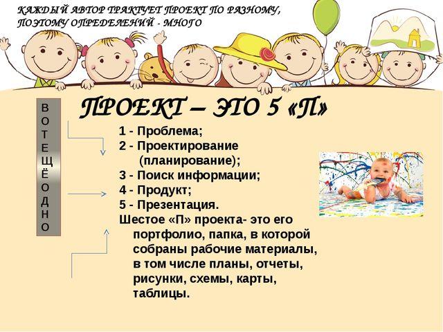 . 1 - Проблема; 2 - Проектирование (планирование); 3 - Поиск информации; 4 -...