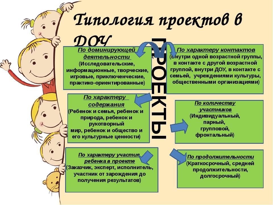 Типология проектов в ДОУ ( по Е.С. Евдокимовой) По доминирующей деятельности...