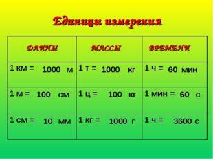 Единицы измерения 1000 100 10 1000 100 1000 60 60 3600 ДЛИНЫ МАССЫ ВРЕМЕНИ м