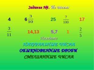 Задание №4. Из чисел: 6 25 17 14,13 5,7 1 Назовите НАТУРАЛЬНЫЕ ЧИСЛА ОБЫКНОВЕ