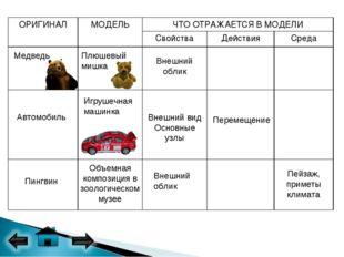 Медведь Внешний облик Автомобиль Внешний вид Основные узлы Перемещение Пингви