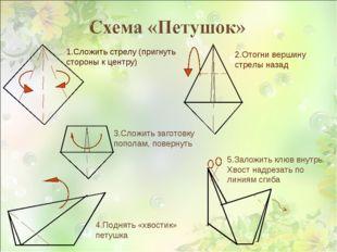 1.Сложить стрелу (пригнуть стороны к центру) 2.Отогни вершину стрелы назад 3.