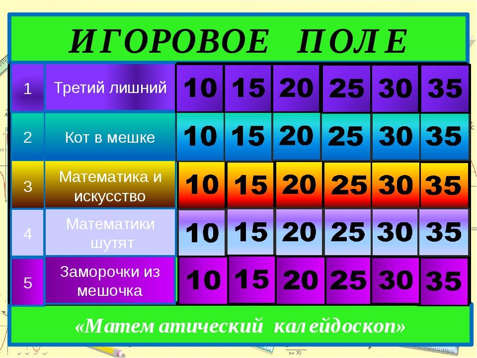 ИГОРОВОЕ ПОЛЕ «Математический калейдоскоп» Математика и искусство Математики...