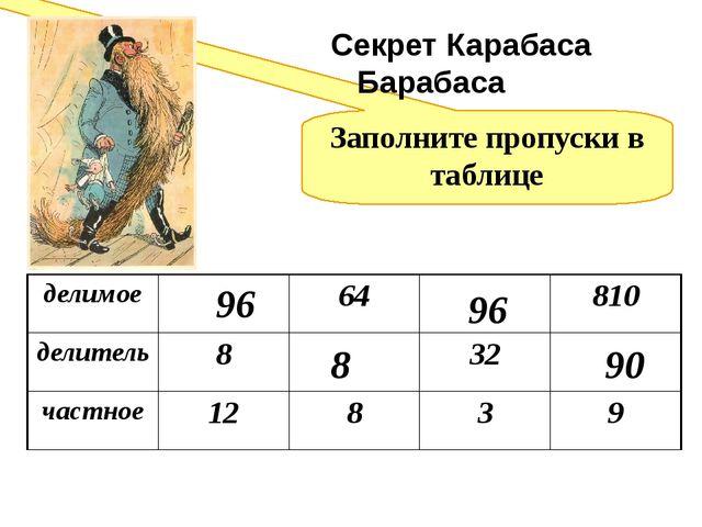 Заполните пропуски в таблице 96 8 96 90 Секрет Карабаса Барабаса делимое 64 8...