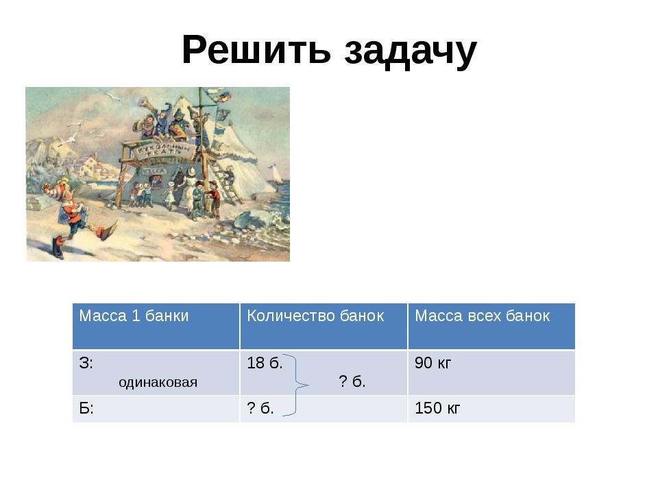 Решить задачу Масса 1 банки Количество банок Масса всех банок З: одинаковая 1...