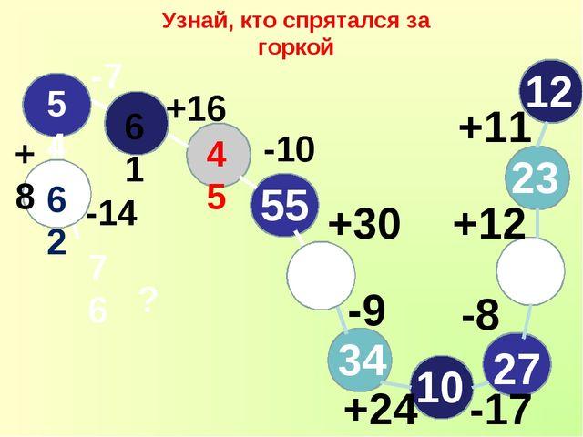 Узнай, кто спрятался за горкой 12 34 23 +11 -17 10 -8 27 35 +12 55 +30 25 -9...