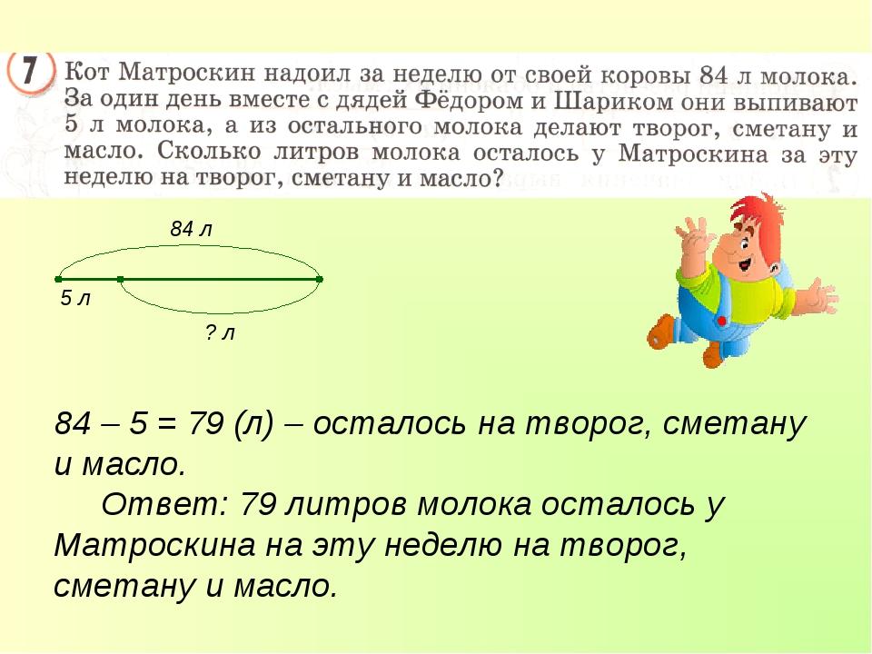 84 л 5 л ? л 84 – 5 = 79 (л) – осталось на творог, сметану и масло. Ответ: 79...