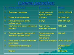 Смета расходов: № п/пСтатья расходов:Количество:Сумма: 1.Дипломы призерам