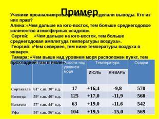 Пример Ученики проанализировали таблицу и сделали выводы. Кто из них прав? Ал