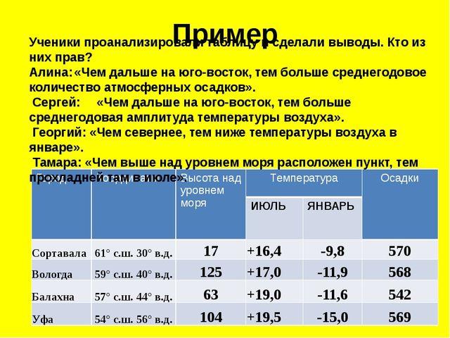 Пример Ученики проанализировали таблицу и сделали выводы. Кто из них прав? Ал...