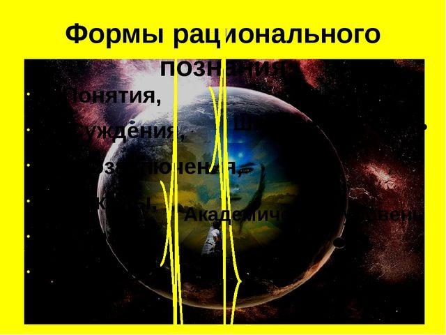 Формы рационального познания 1.Понятия, 2. Суждения, 3.Умозаключения, 4. Зако...