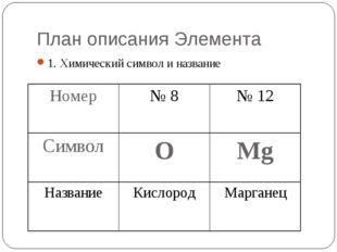 План описания Элемента 1. Химический символ и название Номер№ 8 № 12 Символ
