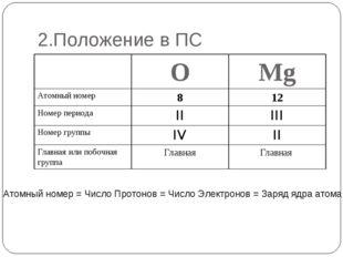 2.Положение в ПС Атомный номер = Число Протонов = Число Электронов = Заряд яд