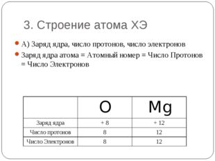 3. Строение атома ХЭ А) Заряд ядра, число протонов, число электронов Заряд яд