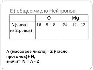 Б) общее число Нейтронов A (массовое число)= Z (число протонов)+ N, значит N