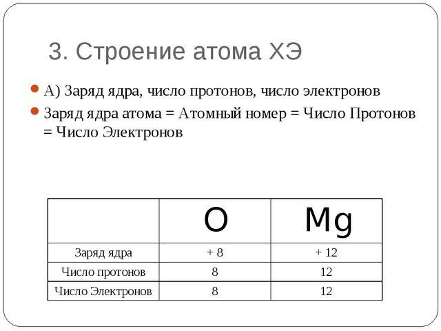 3. Строение атома ХЭ А) Заряд ядра, число протонов, число электронов Заряд яд...