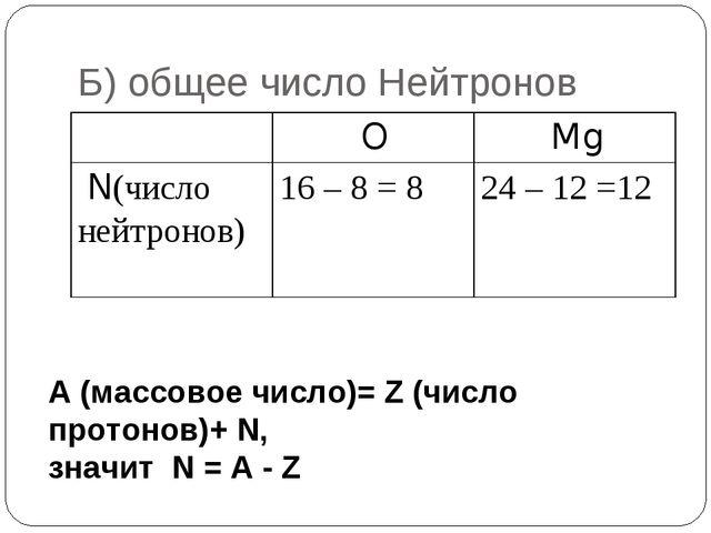 Б) общее число Нейтронов A (массовое число)= Z (число протонов)+ N, значит N...