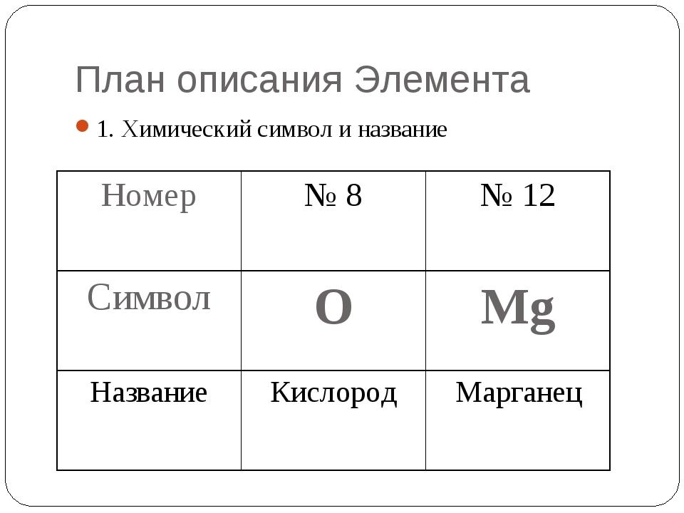План описания Элемента 1. Химический символ и название Номер№ 8 № 12 Символ...