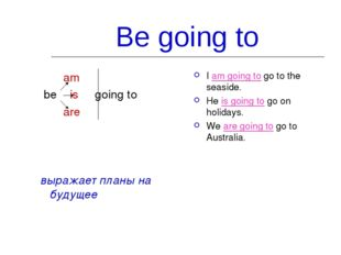 Be going to am be is going to are выражает планы на будущее I am going to go