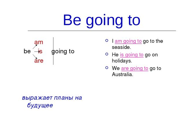 Be going to am be is going to are выражает планы на будущее I am going to go...