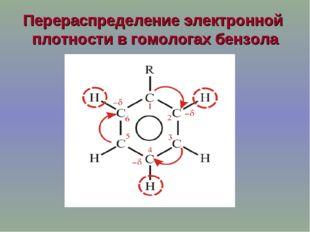 Перераспределение электронной плотности в гомологах бензола