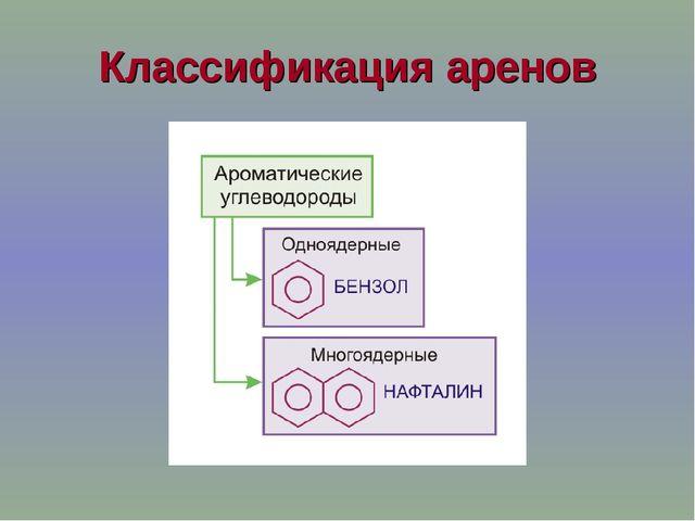 Классификация аренов