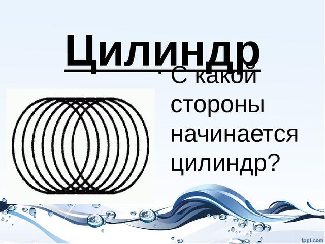 Цилиндр C какой стороны начинается цилиндр?