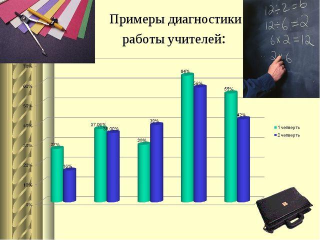 Примеры диагностики работы учителей: