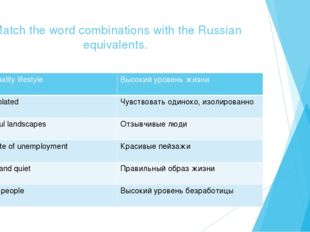 Match the word combinations with the Russian equivalents. Highqualitylifestyl