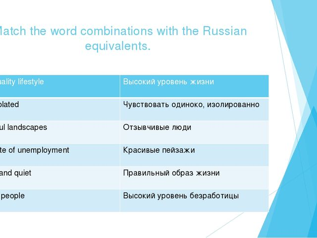 Match the word combinations with the Russian equivalents. Highqualitylifestyl...