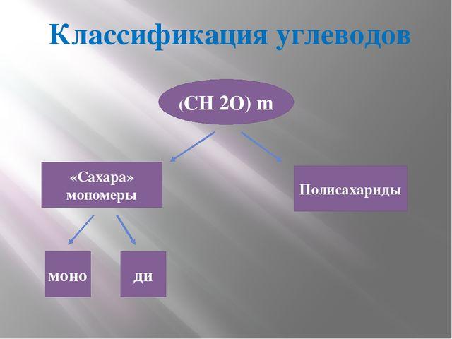 Классификация углеводов (CH 2O) m «Сахара» мономеры Полисахариды моно ди