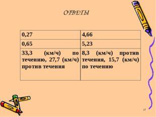 * ОТВЕТЫ 0,274,66 0,655,23 33,3 (км/ч) по течению, 27,7 (км/ч) против течен
