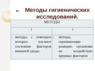 Методы гигиенических исследований. МЕТОДЫ   методы, с помощью которых изуча