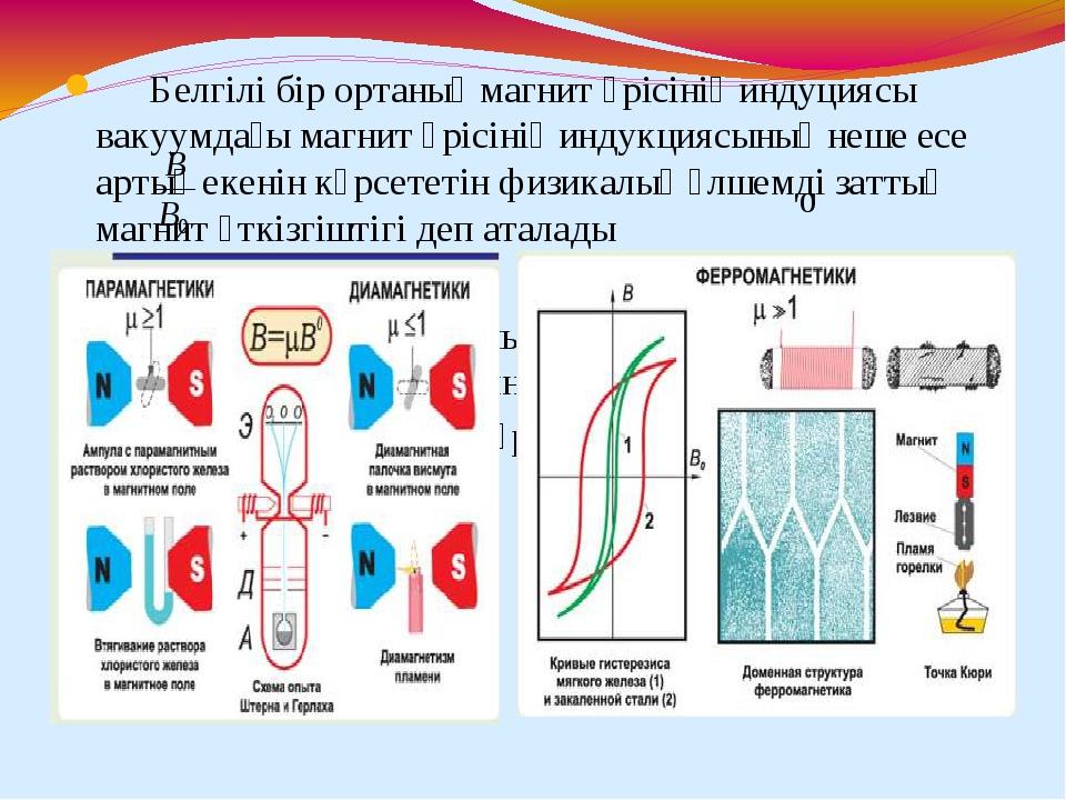 Белгілі бір ортаның магнит өрісінің индуциясы вакуумдағы магнит өрісінің ин...
