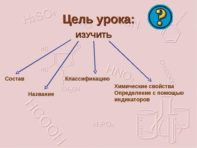 Цель урока: ИЗУЧИТЬ Состав Название Классификацию Химические свойства Определ...