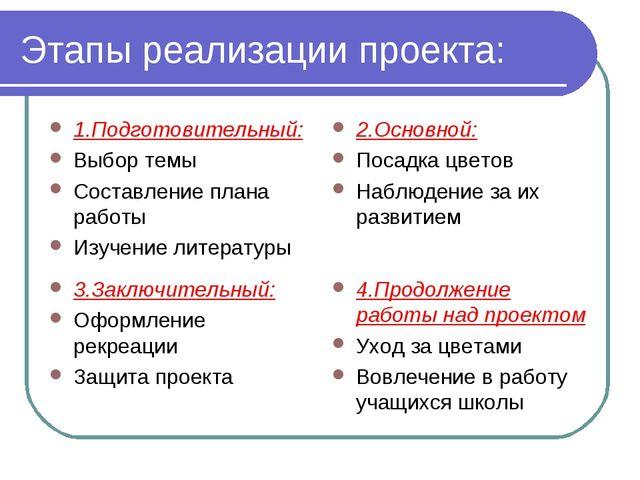 Этапы реализации проекта: 1.Подготовительный: Выбор темы Составление плана ра...