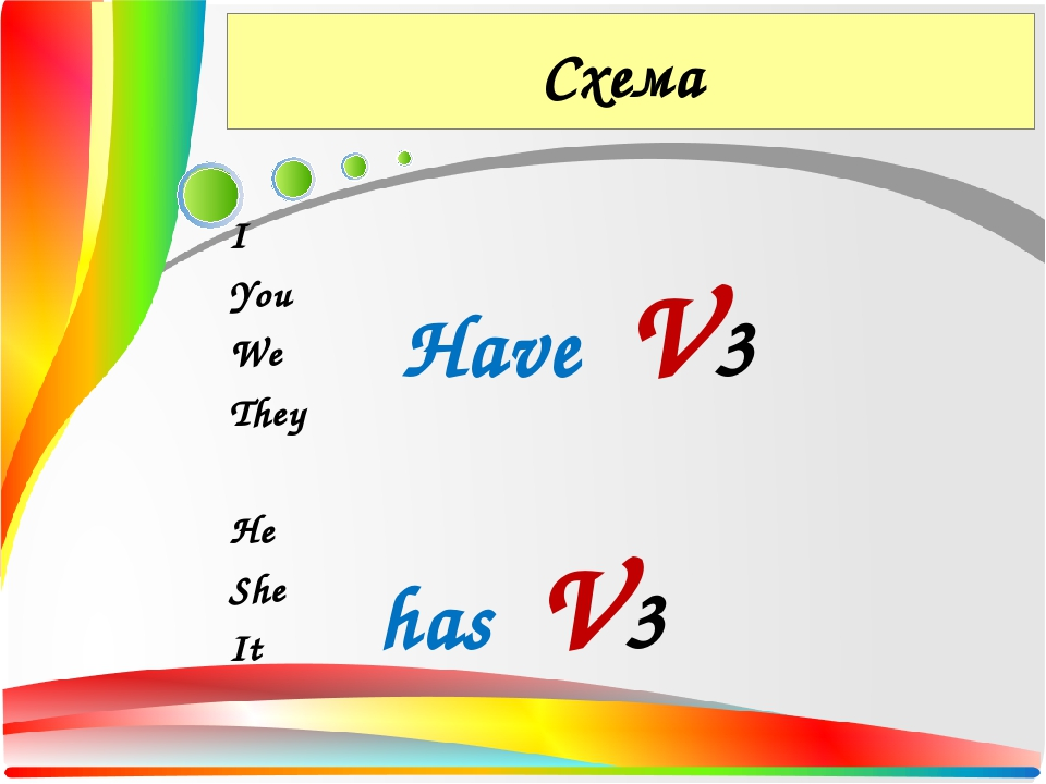 Схема I You We They He She It Have V3 has V3