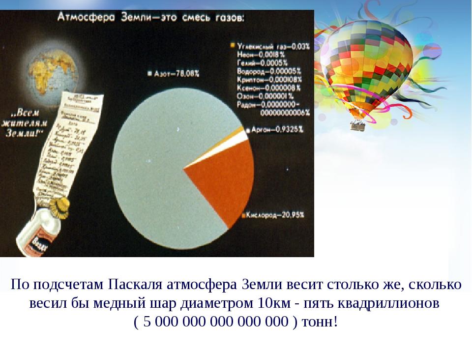 Урок 1 атмосфера земли учебник