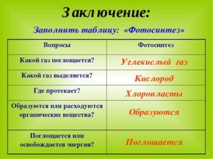 Заключение: Заполнить таблицу: «Фотосинтез» Углекислый газ Кислород Хлороплас