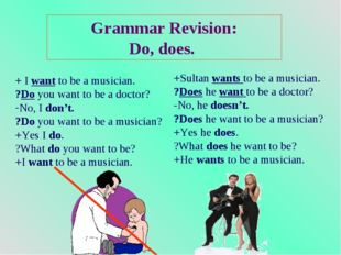 Grammar Revision: Do, does. + I want to be a musician. ?Do you want to be a d