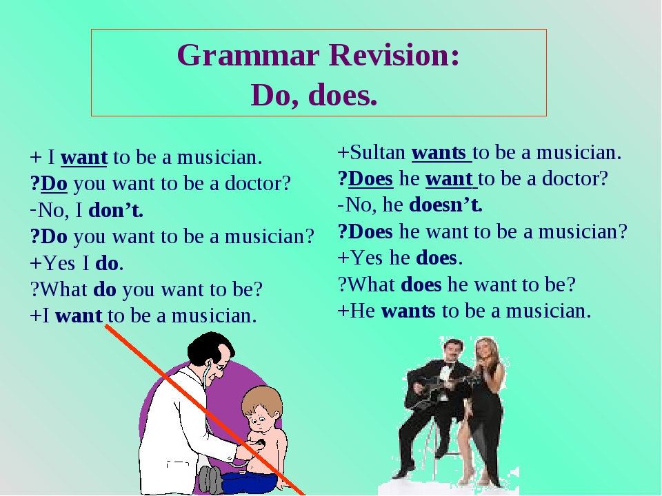 Grammar Revision: Do, does. + I want to be a musician. ?Do you want to be a d...