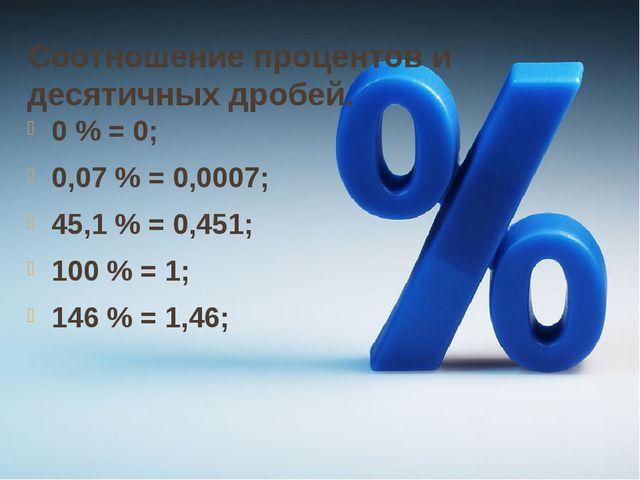 Соотношение процентов и десятичных дробей. 0% = 0; 0,07% = 0,0007; 45,1% =...