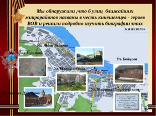 Мы обнаружили ,что 6 улиц ближайших микрорайонов названы в честь кинешемцев -