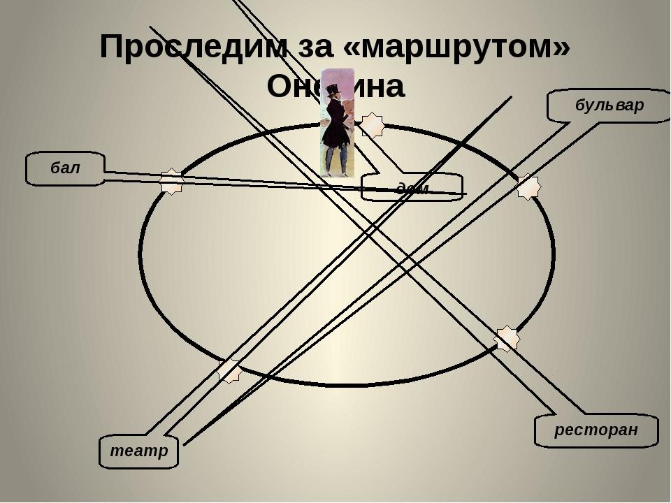 «К Таlon помчался он…» (строфы 15-16) Брегет – часы Онегин живёт по велению б...
