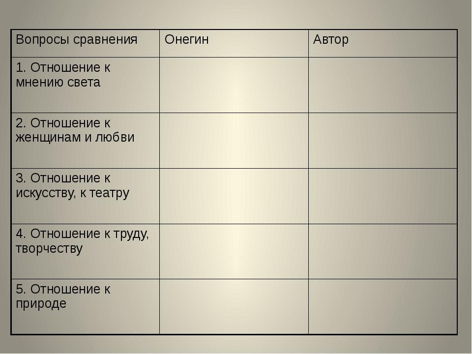 Мужская мода во Франции. Лист из журнала «Московский телеграф» Неизвестный х...